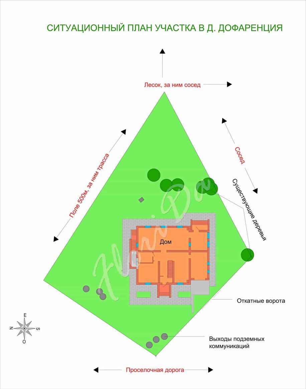 Как сделать схему земельного участка самим